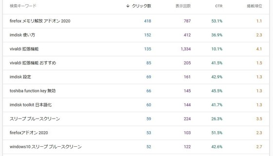 Google_Search_Console_201214.jpg